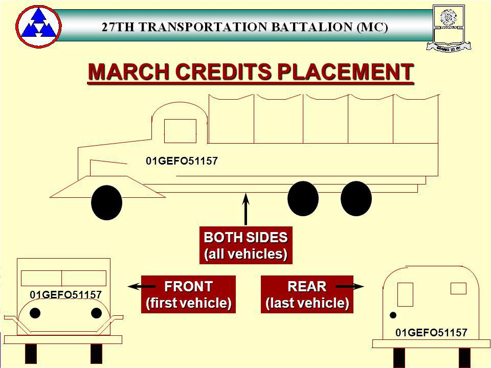 MARCH CREDITS PLACEMENT 01GEFO51157 01GEFO51157 01GEFO51157 FRONT (first vehicle) REAR (last vehicle) BOTH SIDES (all vehicles)