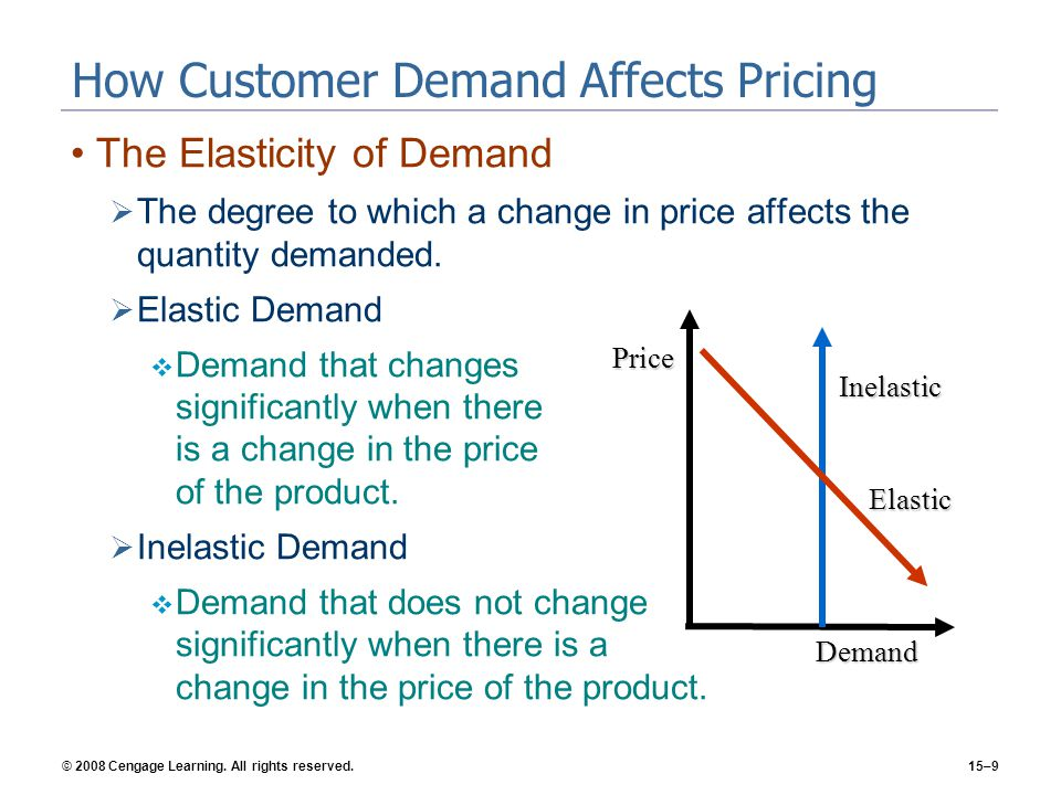 © 2008 Cengage Learning. All rights reserved.15–9 How Customer Demand Affects Pricing The Elasticity of Demand The degree to which a change in price a