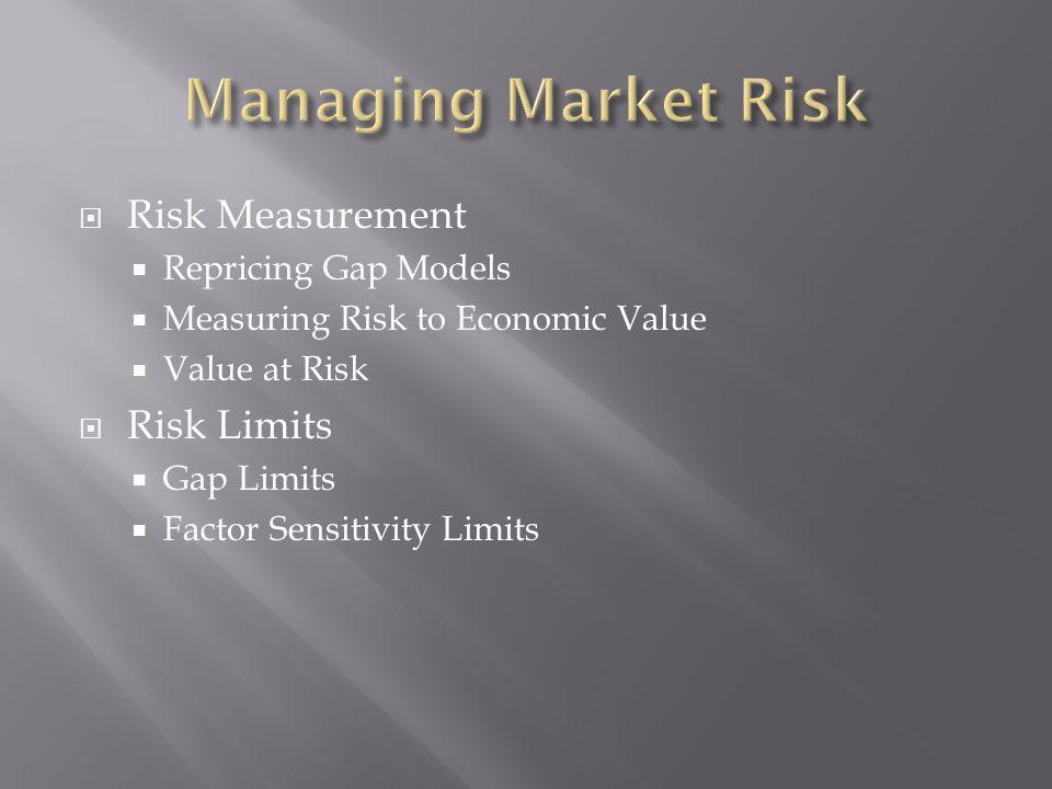 Risk Measurement Repricing Gap Models Measuring Risk to Economic Value Value at Risk Risk Limits Gap Limits Factor Sensitivity Limits