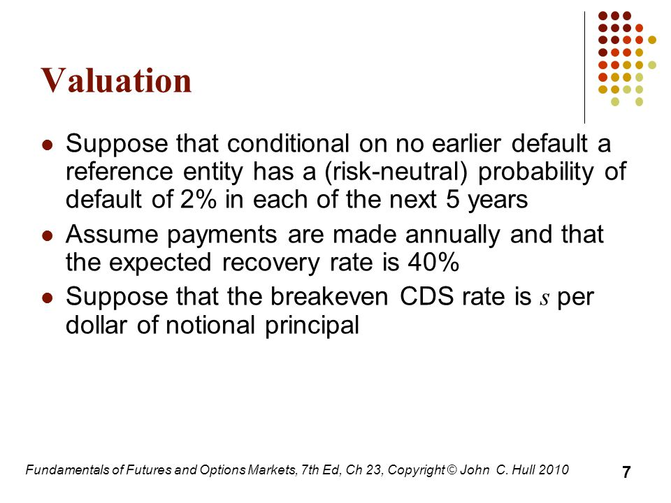 Fundamentals of Futures and Options Markets, 7th Ed, Ch 23, Copyright © John C.