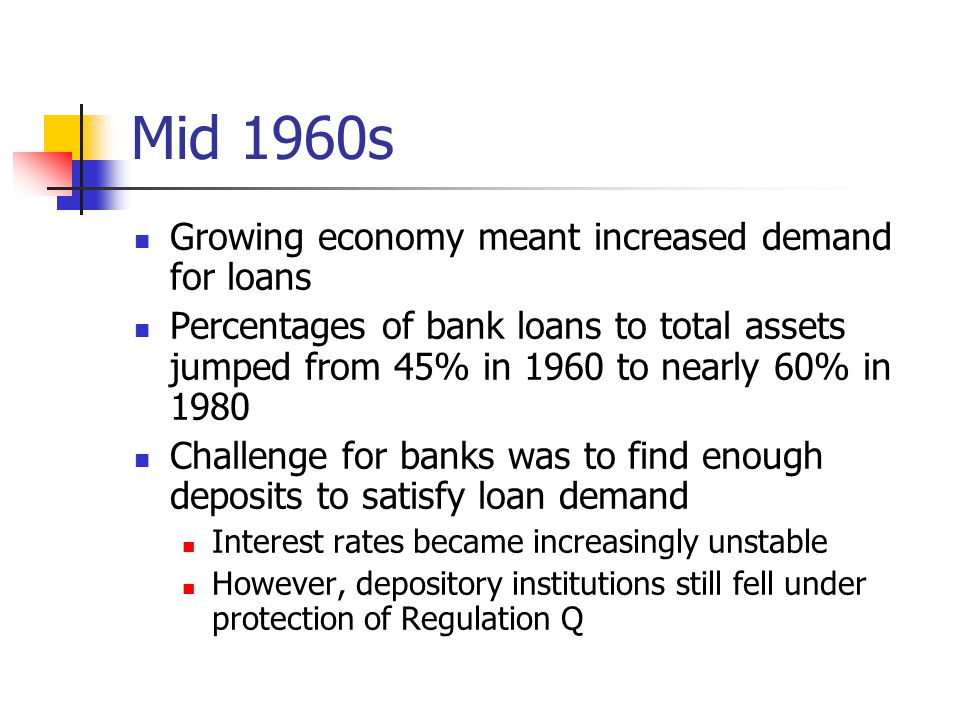 Mid 1960s Growing economy meant increased demand for loans Percentages of bank loans to total assets jumped from 45% in 1960 to nearly 60% in 1980 Cha