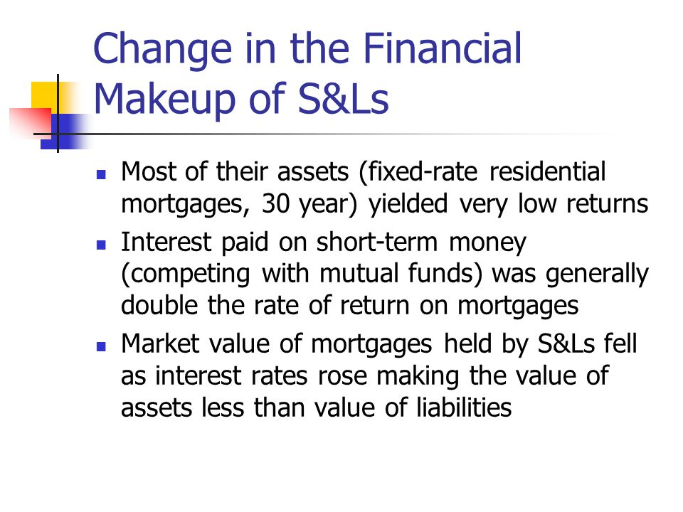 Change in the Financial Makeup of S&Ls Most of their assets (fixed-rate residential mortgages, 30 year) yielded very low returns Interest paid on shor