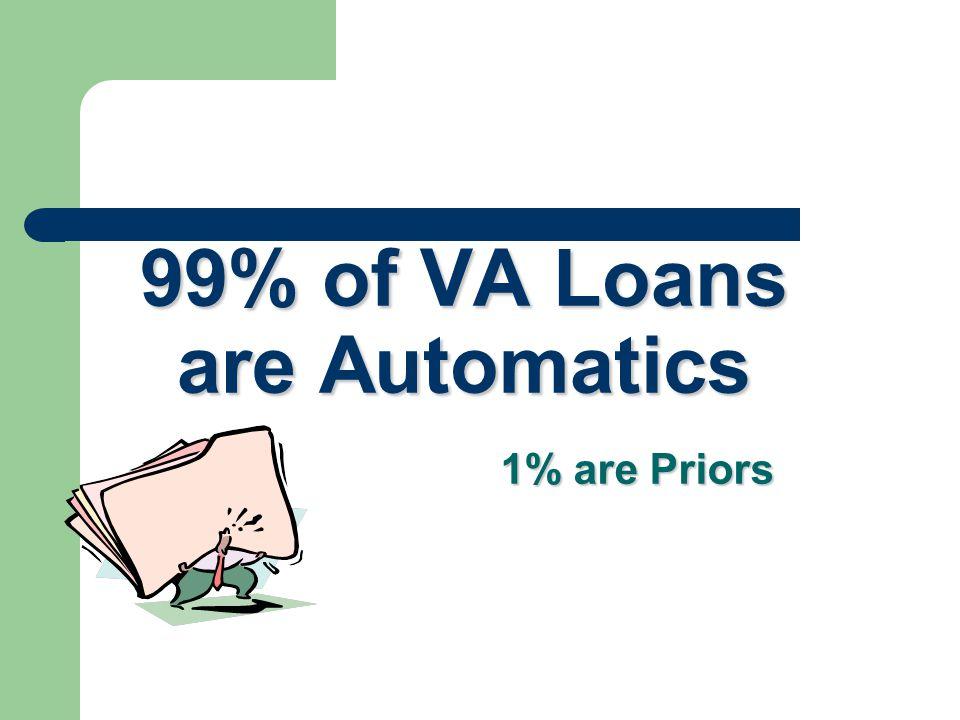 Prior Approval Lender.. Originates Originates Processes Processes Submits loan to VA for underwriting Submits loan to VA for underwriting Closes after