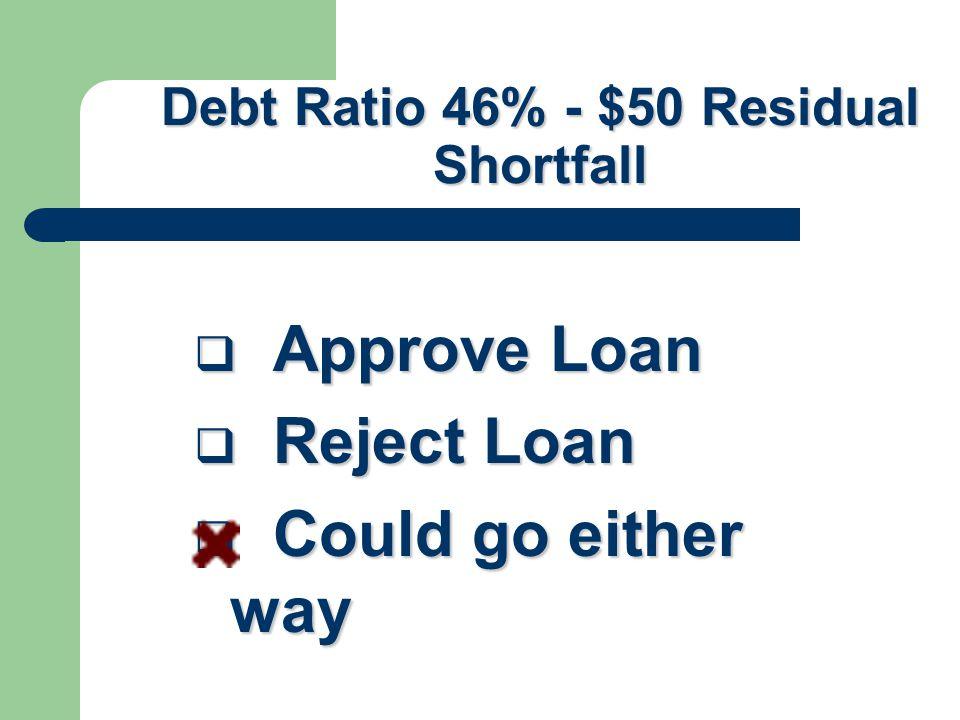 VAs Standards Debt-to-income Ratio – 41% Debt-to-income Ratio – 41% Residual Income - should meet VAs residual income tables Residual Income - should
