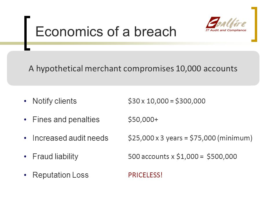 Economics of a breach Notify clients Fines and penalties Increased audit needs Fraud liability Reputation Loss $30 x 10,000 = $300,000 $50,000+ $25,00