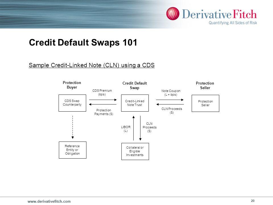 www.derivativefitch.com 20 Credit Default Swaps 101 Credit-Linked Note Trust CDS Premium (bps) Credit Default Swap Protection Seller CDS Swap Counterp