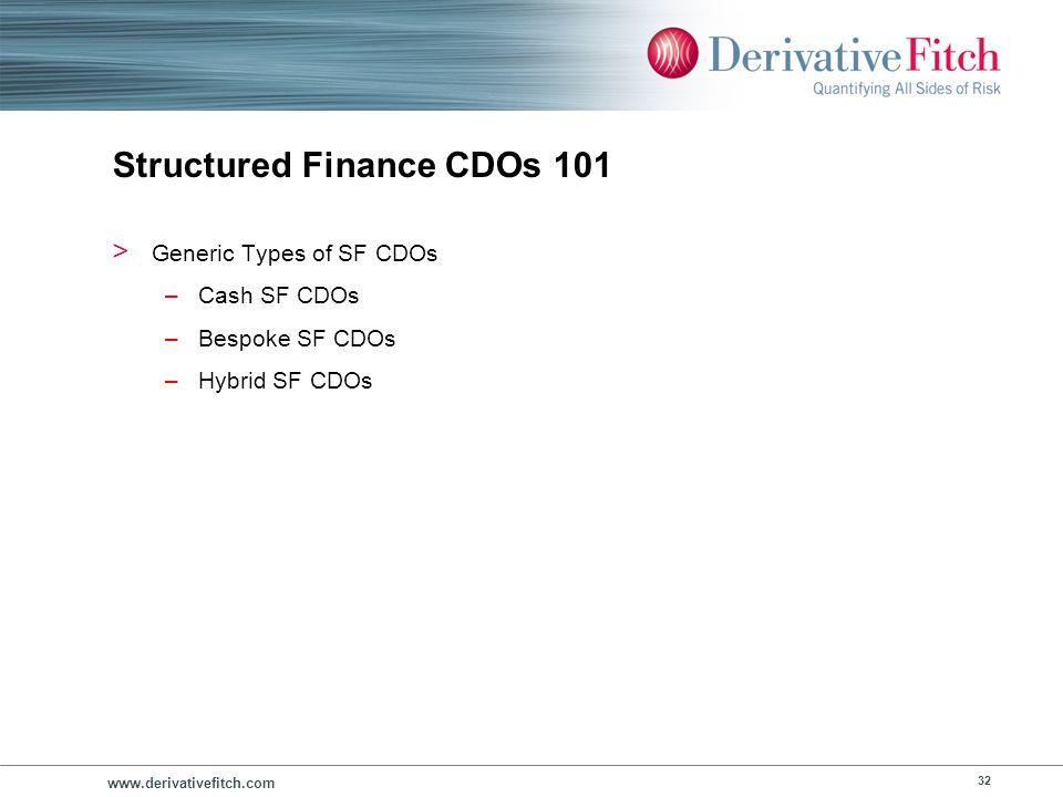 www.derivativefitch.com 32 Structured Finance CDOs 101 > Generic Types of SF CDOs –Cash SF CDOs –Bespoke SF CDOs –Hybrid SF CDOs