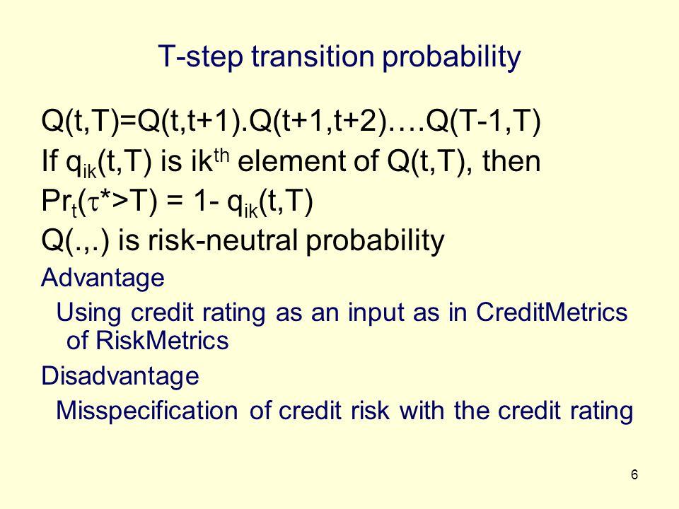 17 Comparing physical or empirical intensity process and EMM intensity process Suppose physical g t = e 0 +e 1 Y t And EMM h t = d 0 +d 1 Y t * And both follows square-root diffusion of Y t, Y t * Then h t = + g t +u t Another popular form, Berndt et.al.(WP, 2005) and KeWang et.al.