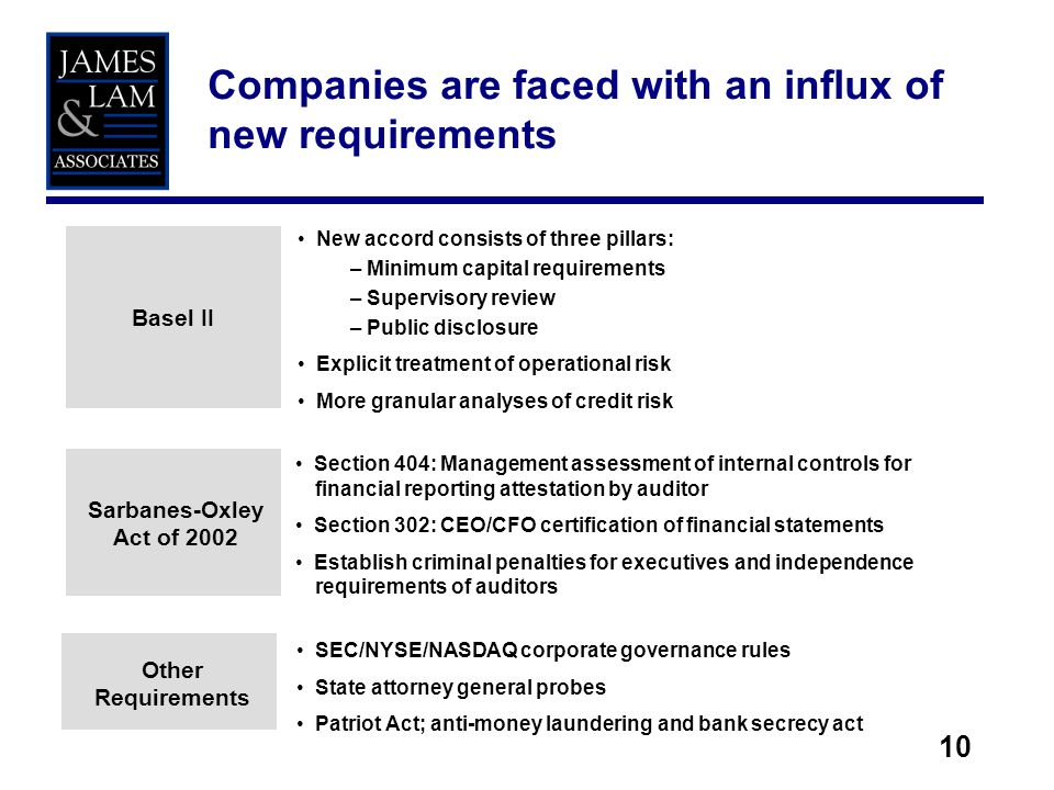 10 Companies are faced with an influx of new requirements New accord consists of three pillars: – Minimum capital requirements – Supervisory review –