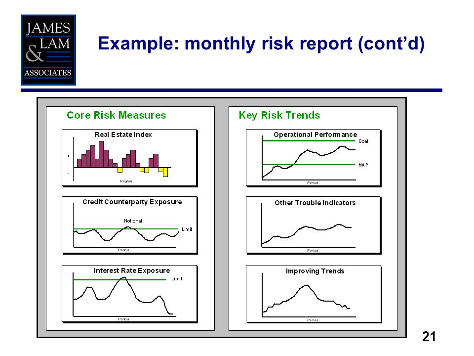 21 Example: monthly risk report (contd)