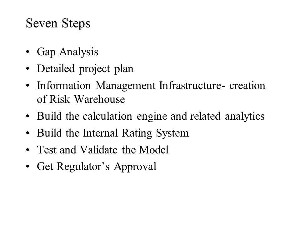 Seven Steps Gap Analysis Detailed project plan Information Management Infrastructure- creation of Risk Warehouse Build the calculation engine and related analytics Build the Internal Rating System Test and Validate the Model Get Regulators Approval