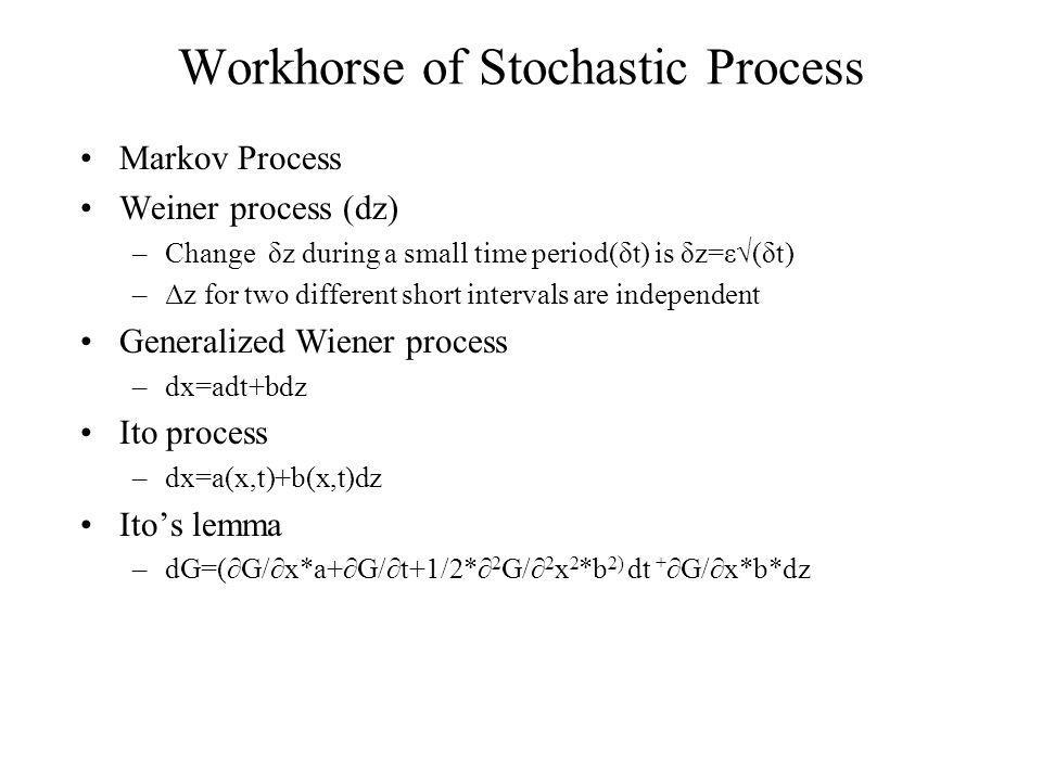 Workhorse of Stochastic Process Markov Process Weiner process (dz) –Change δz during a small time period(δt) is δz=ε(δt) –Δz for two different short intervals are independent Generalized Wiener process –dx=adt+bdz Ito process –dx=a(x,t)+b(x,t)dz Itos lemma –dG=(G/x*a+G/t+1/2* 2 G/ 2 x 2 *b 2) dt + G/x*b*dz