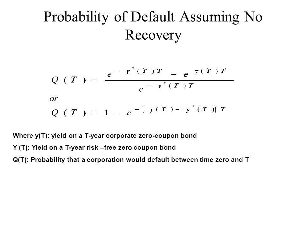 Probability of Default Assuming No Recovery Where y(T): yield on a T-year corporate zero-coupon bond Y * (T): Yield on a T-year risk –free zero coupon bond Q(T): Probability that a corporation would default between time zero and T
