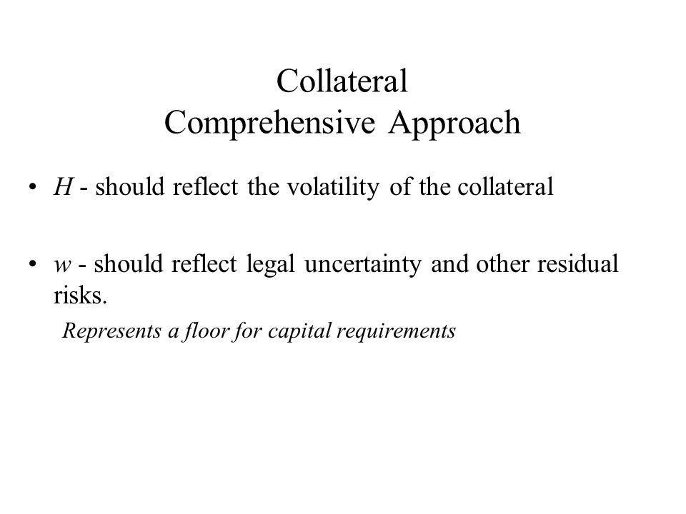 H - should reflect the volatility of the collateral w - should reflect legal uncertainty and other residual risks.