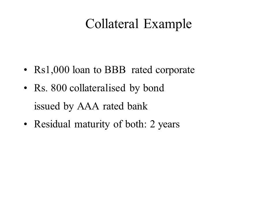 Collateral Example Rs1,000 loan to BBB rated corporate Rs.