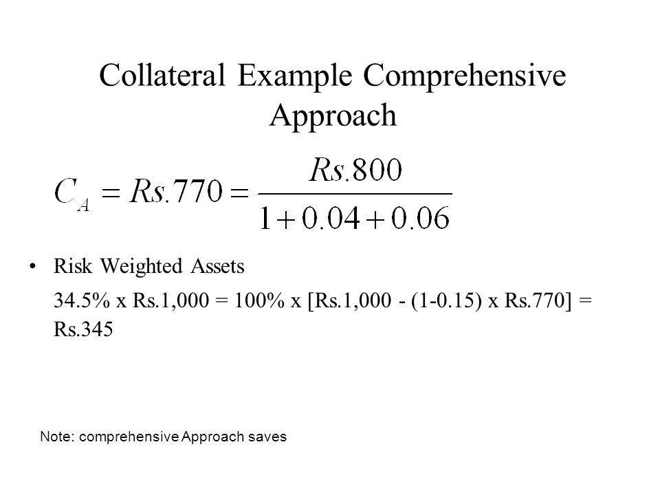 Collateral Example Comprehensive Approach Risk Weighted Assets 34.5% x Rs.1,000 = 100% x [Rs.1,000 - (1-0.15) x Rs.770] = Rs.345 Note: comprehensive Approach saves