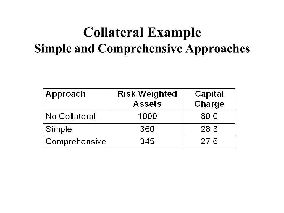 Collateral Example Simple and Comprehensive Approaches