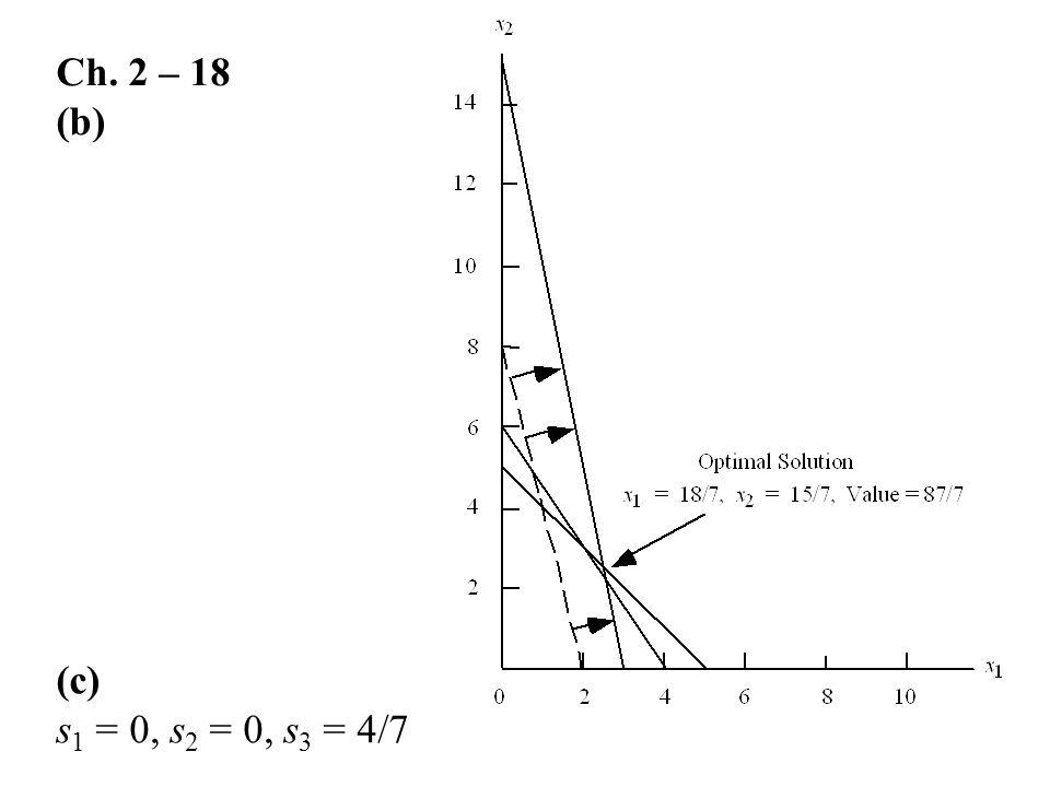 Ch. 2 – 18 (b) (c) s 1 = 0, s 2 = 0, s 3 = 4/7