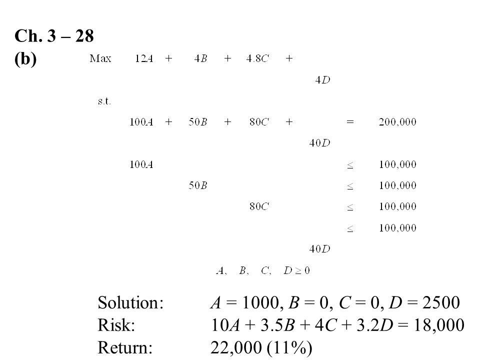 Ch. 3 – 28 (b) Solution:A = 1000, B = 0, C = 0, D = 2500 Risk:10A + 3.5B + 4C + 3.2D = 18,000 Return:22,000 (11%)
