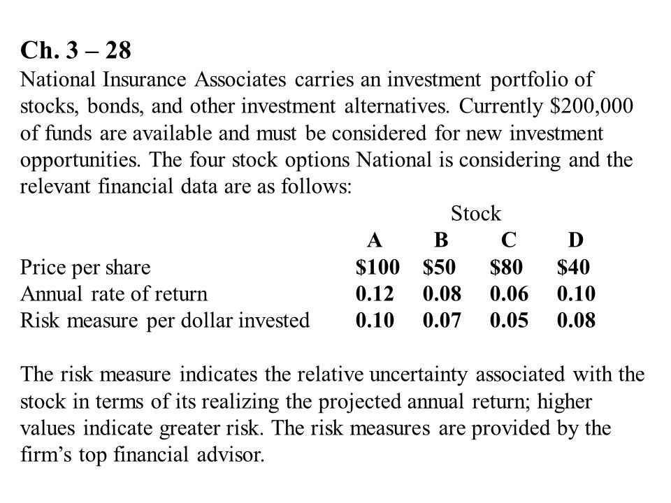 Ch. 3 – 28 National Insurance Associates carries an investment portfolio of stocks, bonds, and other investment alternatives. Currently $200,000 of fu