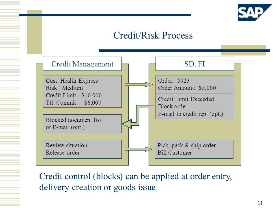 11 Credit/Risk Process Credit ManagementSD, FI Cust: Health Express Risk: Medium Credit Limit: $10,000 Ttl. Commit: $6,000 Order: 5923 Order Amount: $