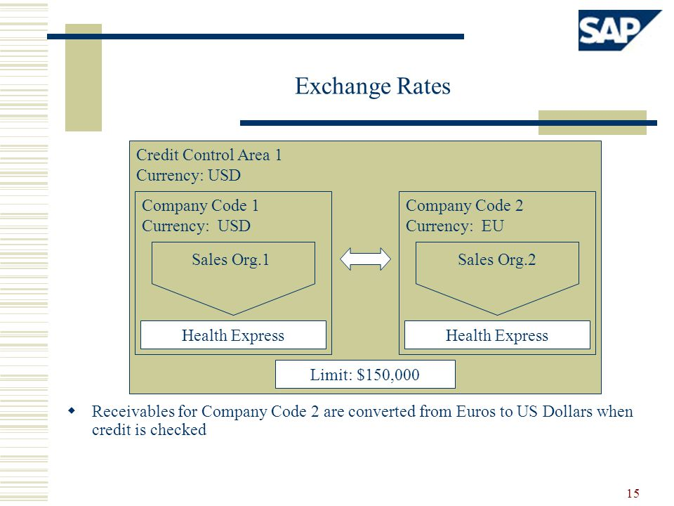15 Exchange Rates Receivables for Company Code 2 are converted from Euros to US Dollars when credit is checked Credit Control Area 1 Currency: USD Com