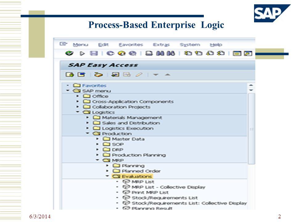 2 Process-Based Enterprise Logic