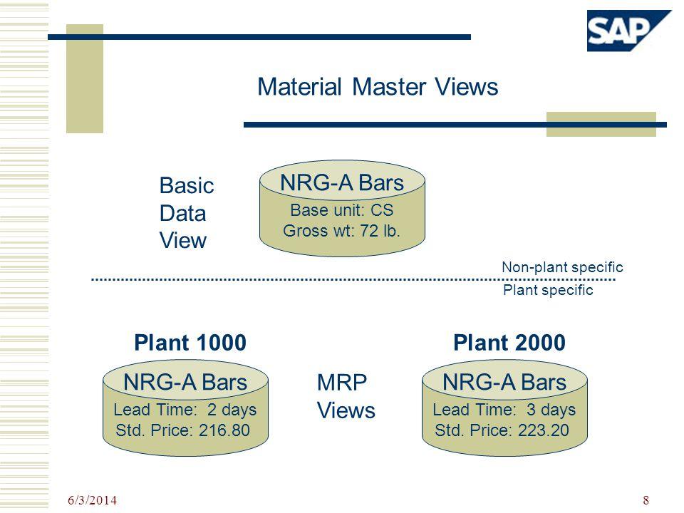 6/3/2014 8 Material Master Views Plant 1000 NRG-A Bars Base unit: CS Gross wt: 72 lb. NRG-A Bars Lead Time: 2 days Std. Price: 216.80 Plant 2000 NRG-A
