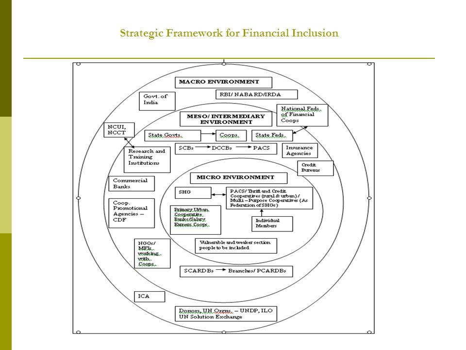 Strategic Framework for Financial Inclusion