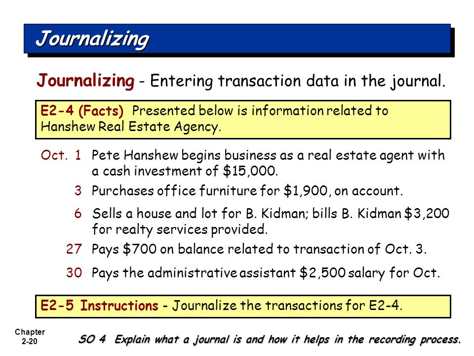 Chapter 2-20 Journalizing - Entering transaction data in the journal.