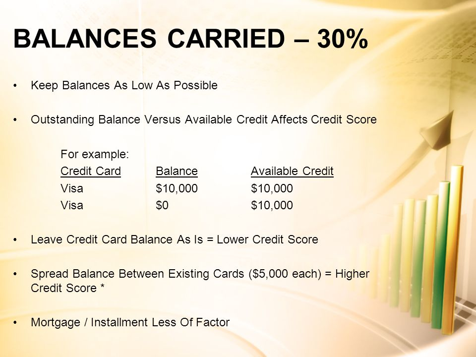 BALANCES CARRIED – 30% Keep Balances As Low As Possible Outstanding Balance Versus Available Credit Affects Credit Score For example: Credit CardBalanceAvailable Credit Visa$10,000$10,000 Visa$0$10,000 Leave Credit Card Balance As Is = Lower Credit Score Spread Balance Between Existing Cards ($5,000 each) = Higher Credit Score * Mortgage / Installment Less Of Factor