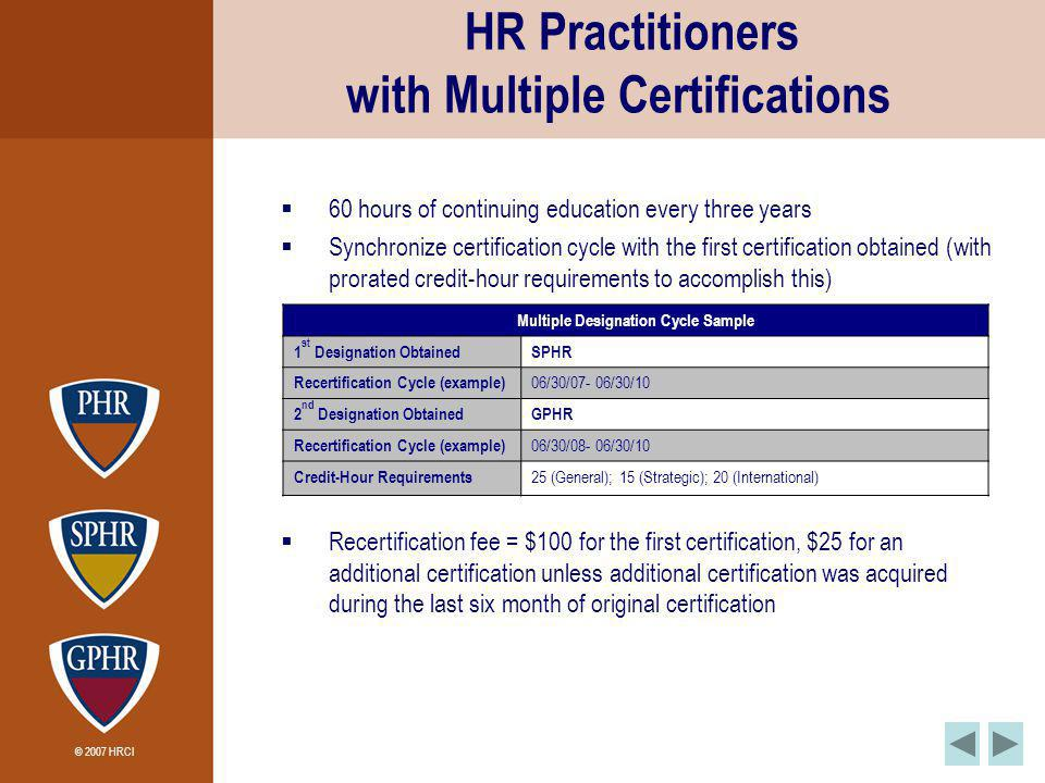 © 2007 HRCI HR Practitioners with Multiple Certifications 60 hours of continuing education every three years Synchronize certification cycle with the first certification obtained (with prorated credit-hour requirements to accomplish this) Recertification fee = $100 for the first certification, $25 for an additional certification unless additional certification was acquired during the last six month of original certification Multiple Designation Cycle Sample 1 st Designation ObtainedSPHR Recertification Cycle (example) 06/30/07- 06/30/10 2 nd Designation ObtainedGPHR Recertification Cycle (example) 06/30/08- 06/30/10 Credit-Hour Requirements 25 (General); 15 (Strategic); 20 (International)