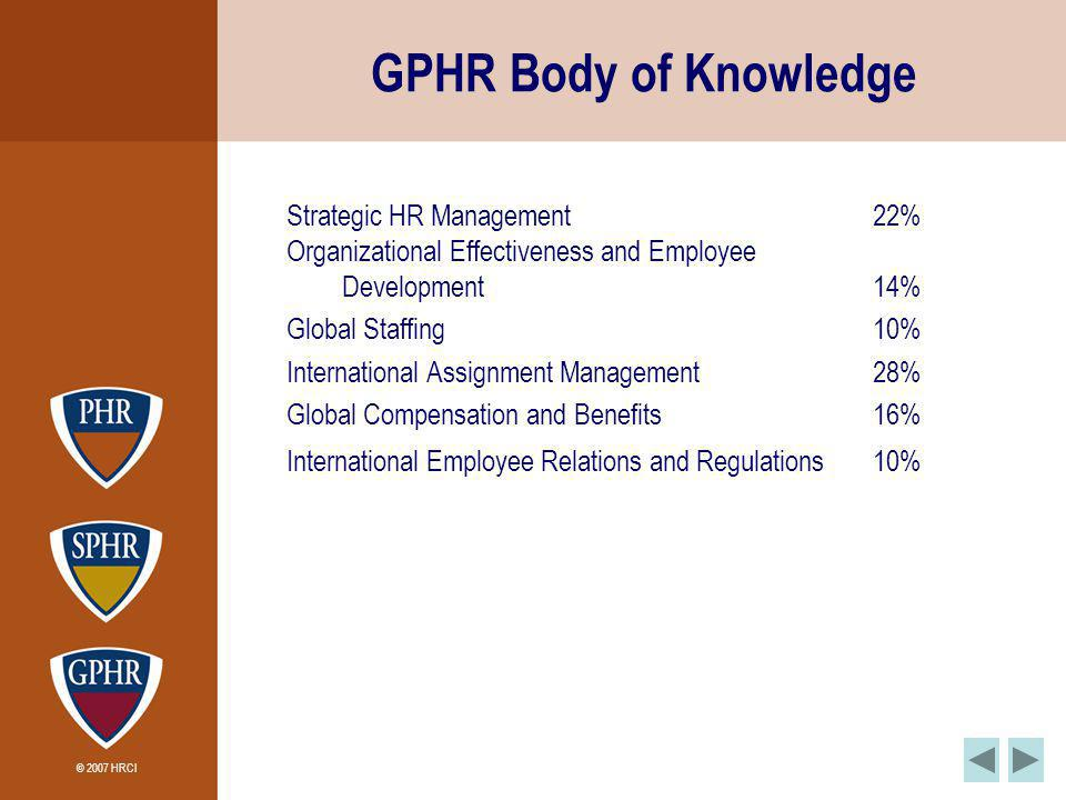 © 2007 HRCI GPHR Body of Knowledge Strategic HR Management 22% Organizational Effectiveness and Employee Development 14% Global Staffing 10% International Assignment Management 28% Global Compensation and Benefits 16% International Employee Relations and Regulations 10%