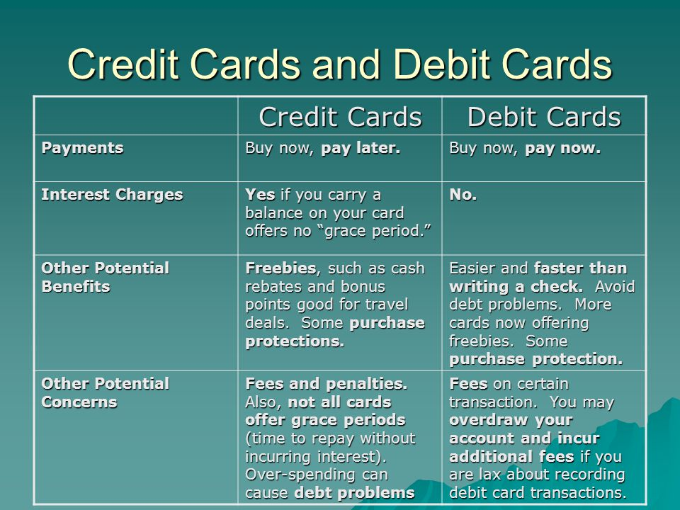 Credit Cards and Debit Cards Credit Cards Debit Cards Payments Buy now, pay later.