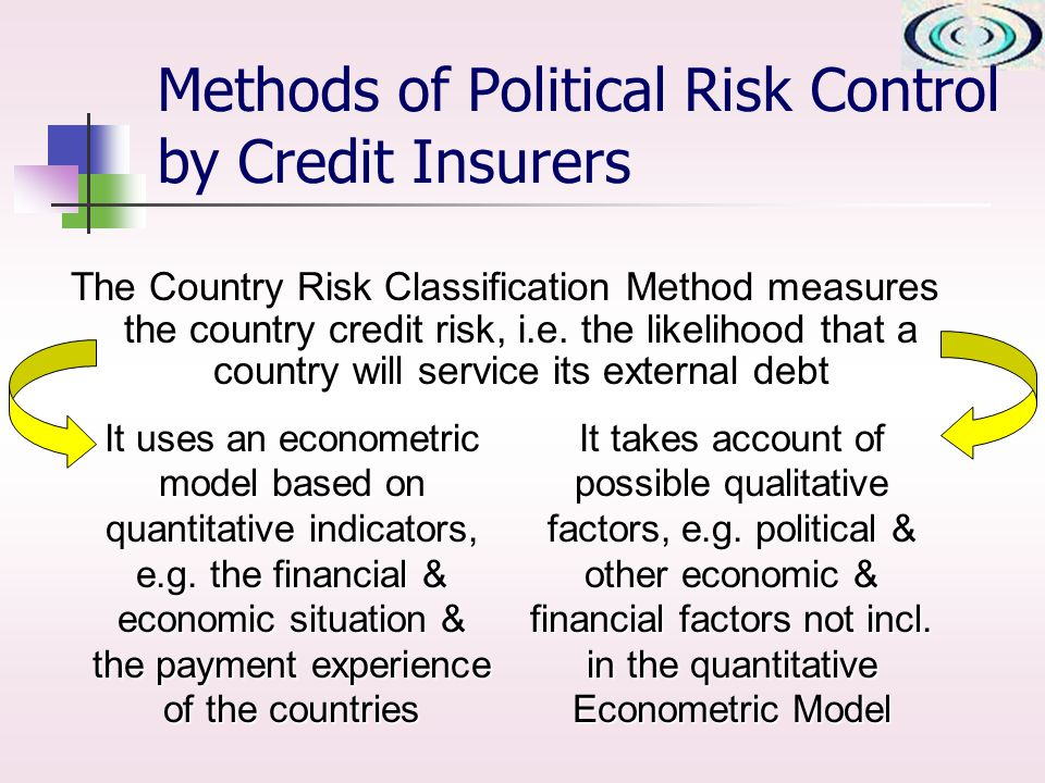 Methods of Political Risk Control by Credit Insurers The Country Risk Classification Method measures the country credit risk, i.e.