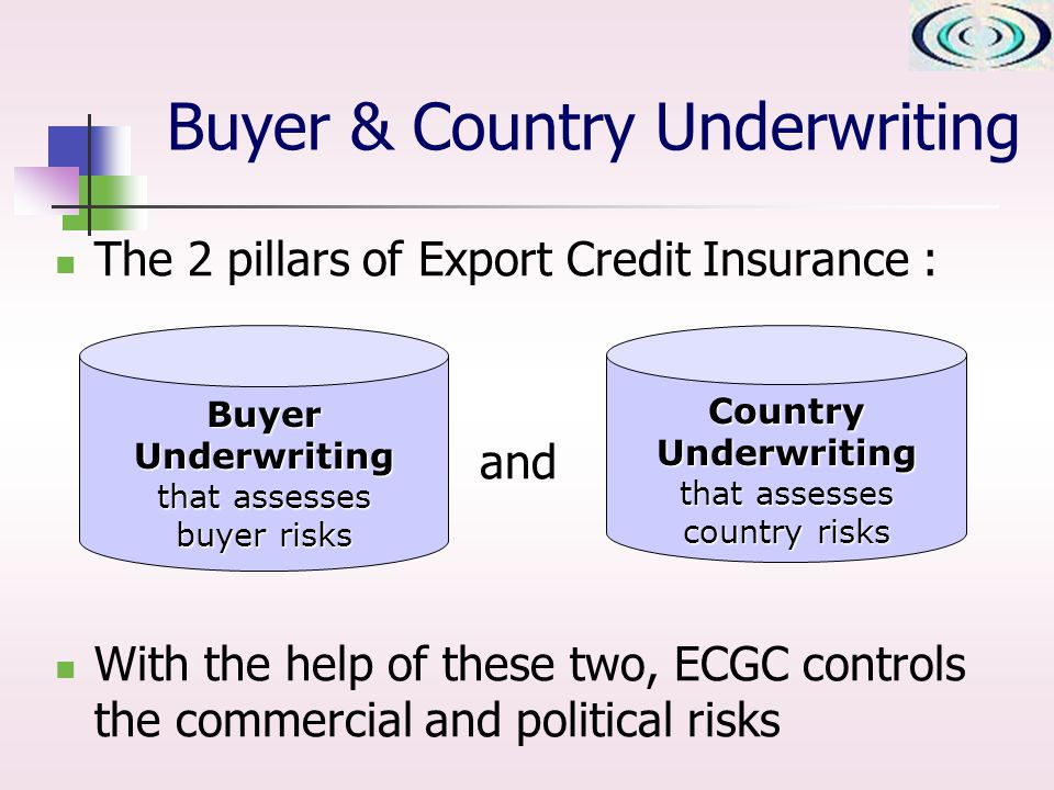 Buyer & Country Underwriting The 2 pillars of Export Credit Insurance : and With the help of these two, ECGC controls the commercial and political risks Buyer Underwriting that assesses buyer risks Country Underwriting that assesses country risks