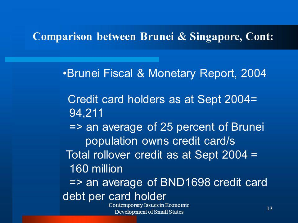 Contemporary Issues in Economic Development of Small States 13 Comparison between Brunei & Singapore, Cont: Brunei Fiscal & Monetary Report, 2004 Credit card holders as at Sept 2004= 94,211 => an average of 25 percent of Brunei population owns credit card/s Total rollover credit as at Sept 2004 = 160 million => an average of BND1698 credit card debt per card holder
