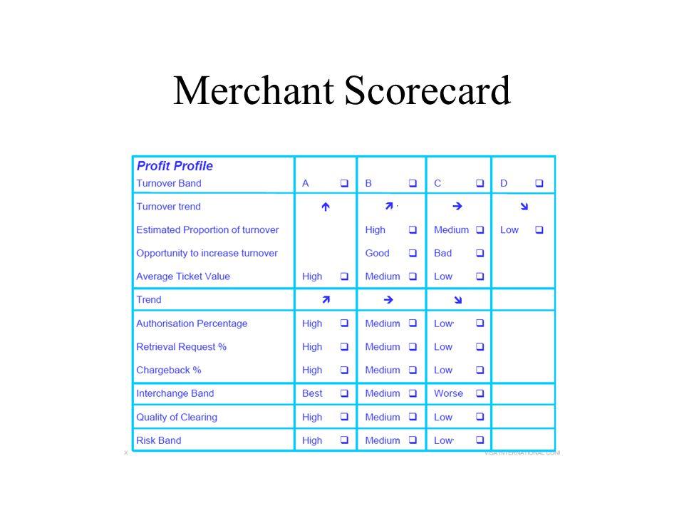 Merchant Scorecard