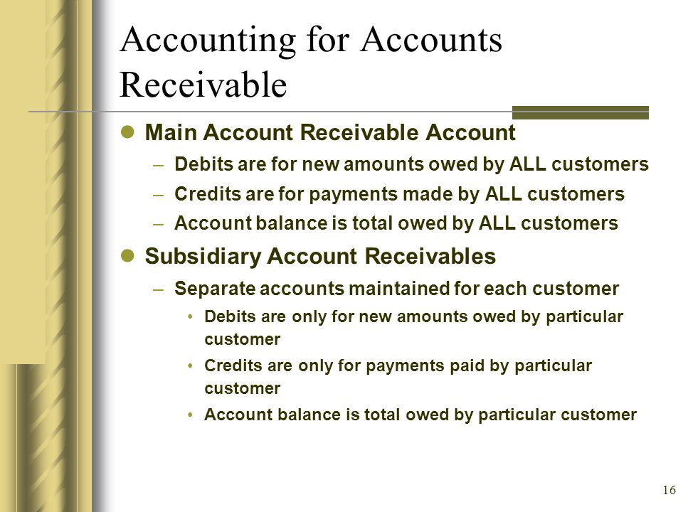 16 Accounting for Accounts Receivable Main Account Receivable Account –Debits are for new amounts owed by ALL customers –Credits are for payments made