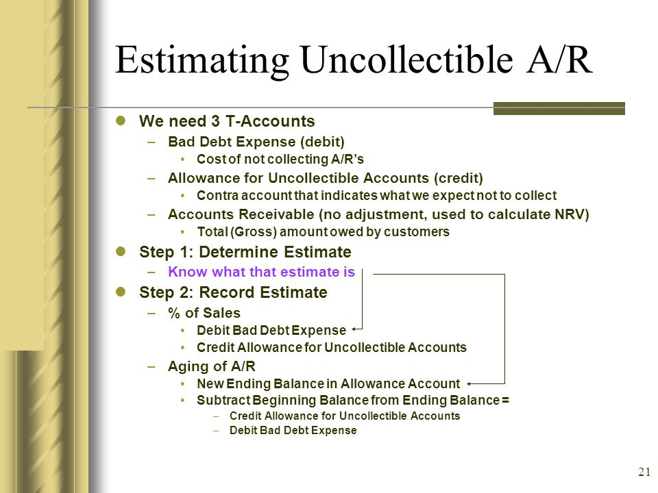 21 Estimating Uncollectible A/R We need 3 T-Accounts –Bad Debt Expense (debit) Cost of not collecting A/Rs –Allowance for Uncollectible Accounts (cred