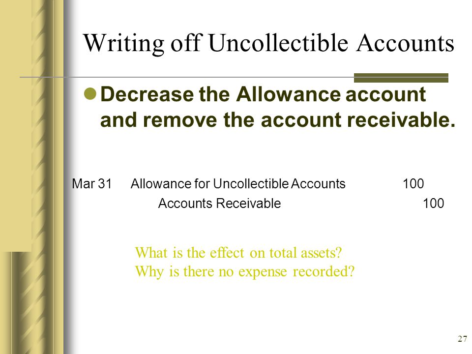27 Writing off Uncollectible Accounts Decrease the Allowance account and remove the account receivable. Mar 31 Allowance for Uncollectible Accounts 10