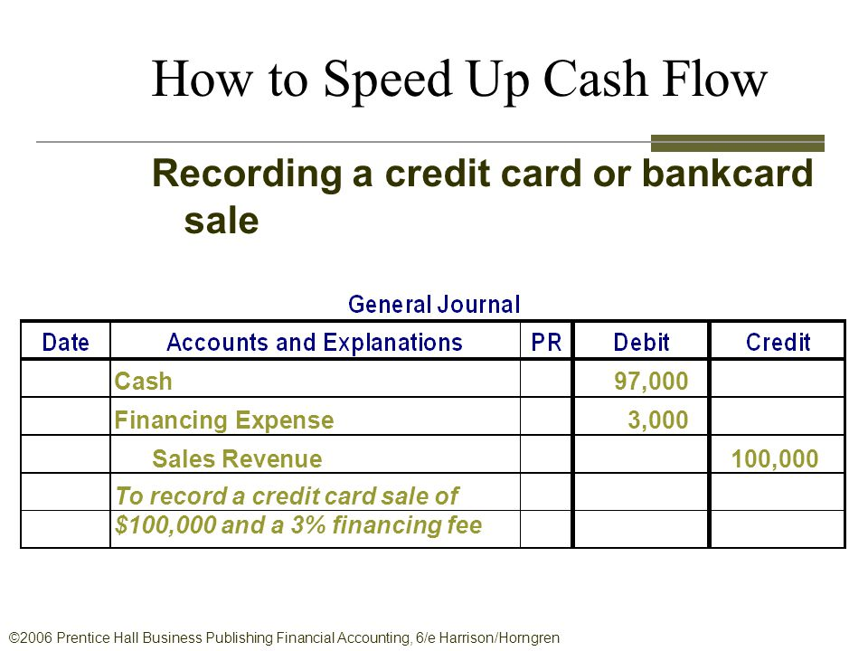 Cash97,000 Financing Expense3,000 Sales Revenue100,000 To record a credit card sale of $100,000 and a 3% financing fee How to Speed Up Cash Flow Recor