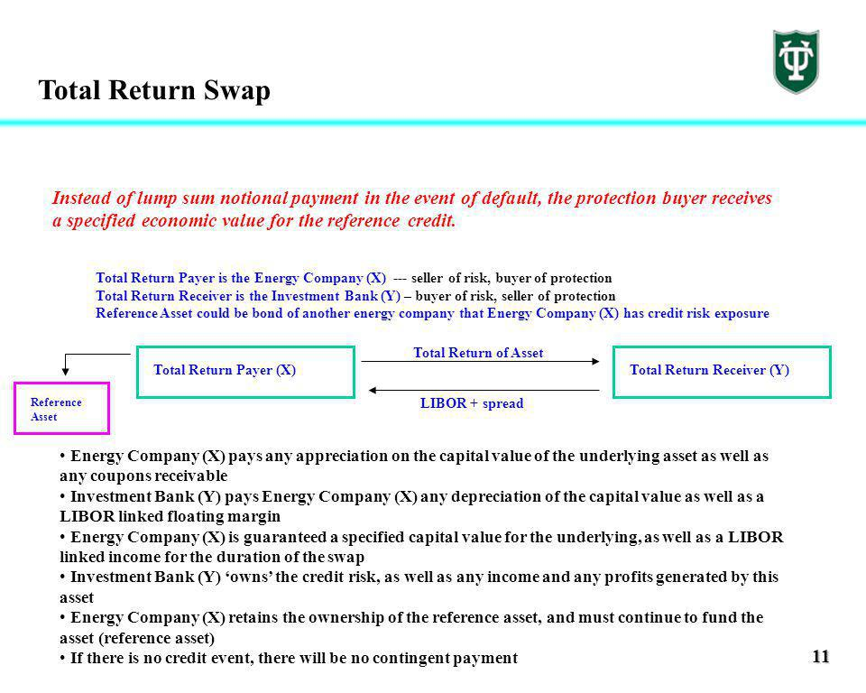 11 Total Return Swap Instead of lump sum notional payment in the event of default, the protection buyer receives a specified economic value for the re