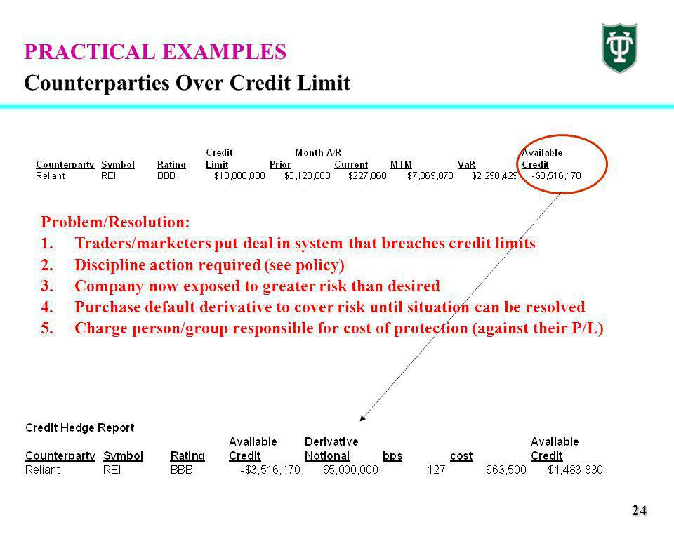 24 Counterparties Over Credit Limit PRACTICAL EXAMPLES Problem/Resolution: 1.Traders/marketers put deal in system that breaches credit limits 2.Discipline action required (see policy) 3.Company now exposed to greater risk than desired 4.Purchase default derivative to cover risk until situation can be resolved 5.Charge person/group responsible for cost of protection (against their P/L)
