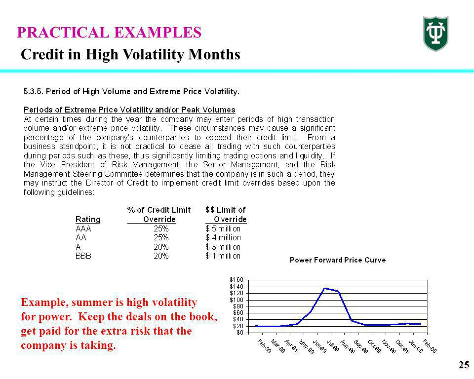 25 Credit in High Volatility Months PRACTICAL EXAMPLES Example, summer is high volatility for power. Keep the deals on the book, get paid for the extr