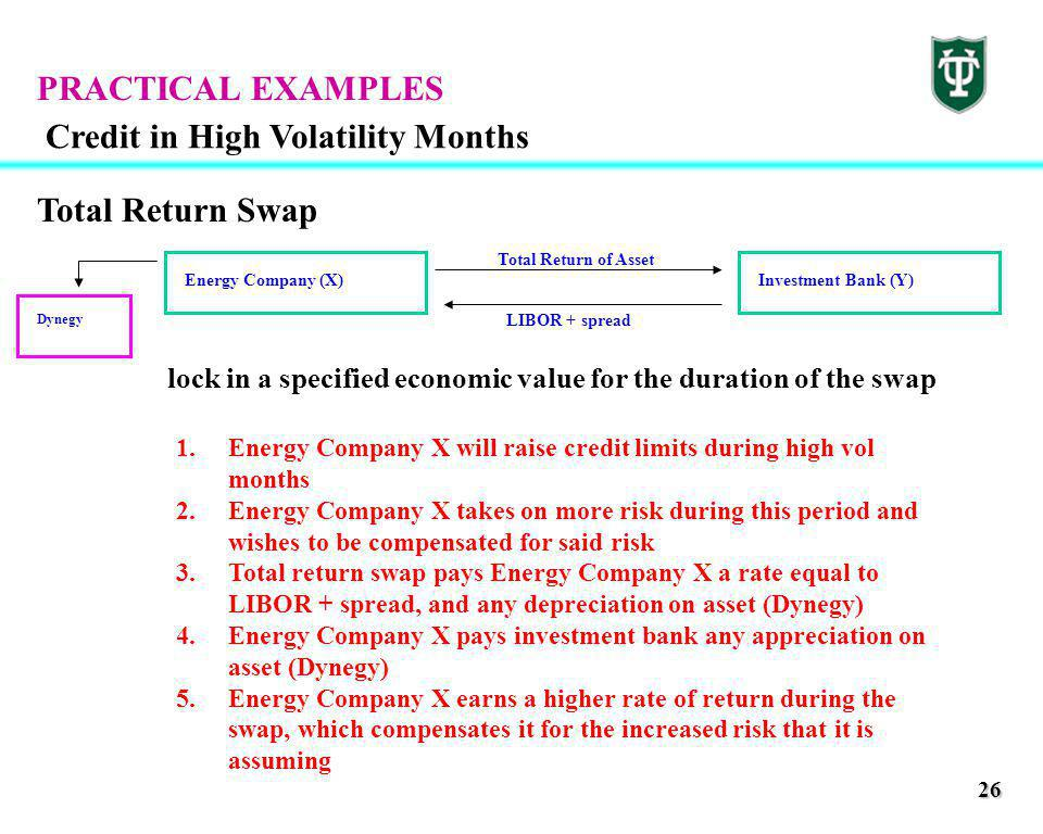 26 PRACTICAL EXAMPLES Credit in High Volatility Months Energy Company (X)Investment Bank (Y) Total Return of Asset LIBOR + spread Dynegy Total Return Swap lock in a specified economic value for the duration of the swap 1.Energy Company X will raise credit limits during high vol months 2.Energy Company X takes on more risk during this period and wishes to be compensated for said risk 3.Total return swap pays Energy Company X a rate equal to LIBOR + spread, and any depreciation on asset (Dynegy) 4.Energy Company X pays investment bank any appreciation on asset (Dynegy) 5.Energy Company X earns a higher rate of return during the swap, which compensates it for the increased risk that it is assuming