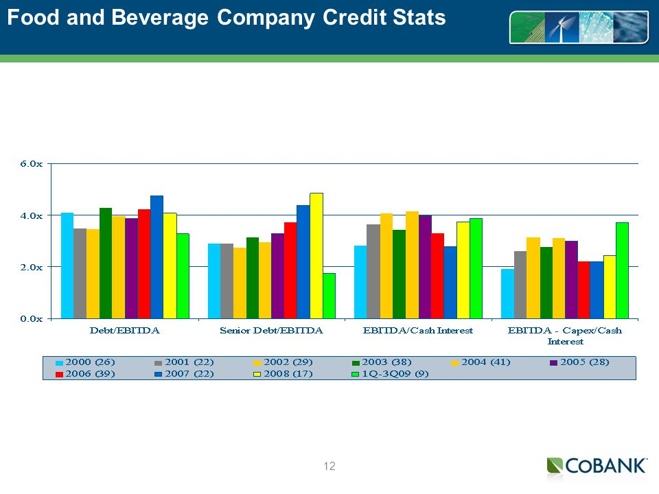 12 Food and Beverage Company Credit Stats
