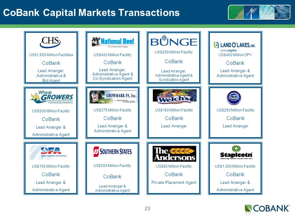 23 CoBank Capital Markets Transactions US$250 Million Facility CoBank Lead Arranger US$300 Million Facility CoBank Lead Arranger & Administrative Agent US$160 Million Facility CoBank Lead Arranger US$450 Million Facility CoBank Lead Arranger, Administrative Agent & Co-Syndication Agent US$1,600 Million Facilities CoBank Lead Arranger, Administrative & Bid Agent US$375 Million Facility CoBank Lead Arranger & Administrative Agent US$500 Million Facility CoBank Lead Arranger & Administrative Agent US$150 Million Facility CoBank Lead Arranger & Administrative Agent US$1,000 Million Facility CoBank Lead Arranger & Administrative Agent US$85 Million Facility CoBank Private Placement Agent US$250 Million Facility CoBank Lead Arranger, Administrative Agent & Syndication Agent US$400 Million SPV CoBank Lead Arranger & Administrative Agent