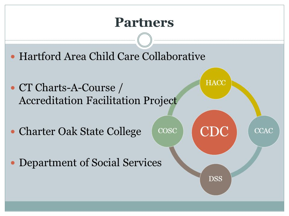 CDC HACCCCACDSSCOSC Partners Hartford Area Child Care Collaborative CT Charts-A-Course / Accreditation Facilitation Project Charter Oak State College Department of Social Services