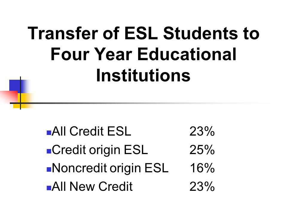 Transfer of ESL Students to Four Year Educational Institutions All Credit ESL23% Credit origin ESL25% Noncredit origin ESL16% All New Credit 23%